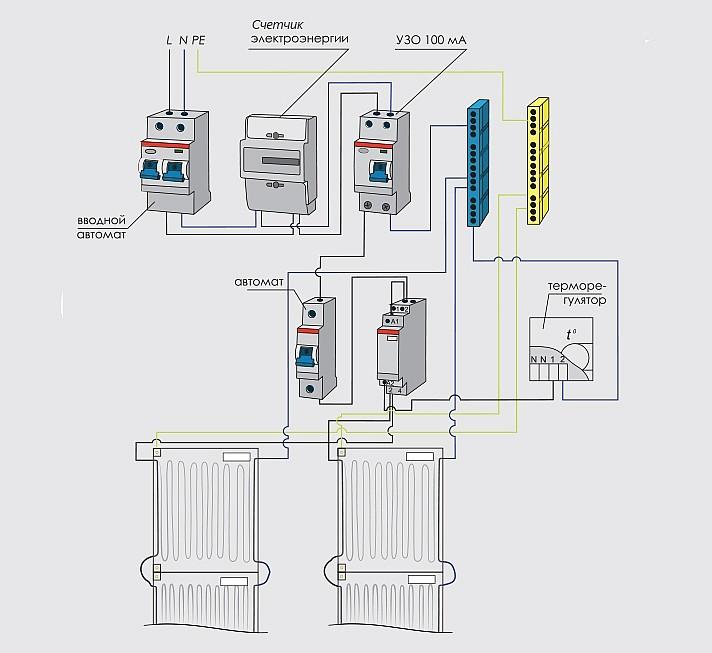 Схема подключения потолочного нагревателя ЗЕБРА ЭВО-300 (SOFT, ST, PRO, EX)